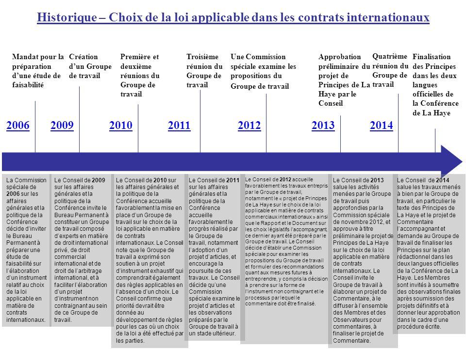 Historique – Choix de la loi applicable dans les contrats internationaux 200620092010201120122013 Mandat pour la préparation d'une étude de faisabilit