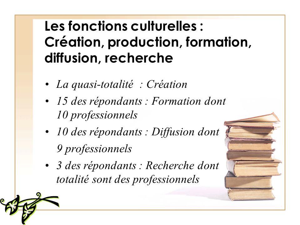 Les fonctions culturelles : Création, production, formation, diffusion, recherche La quasi-totalité : Création 15 des répondants : Formation dont 10 p