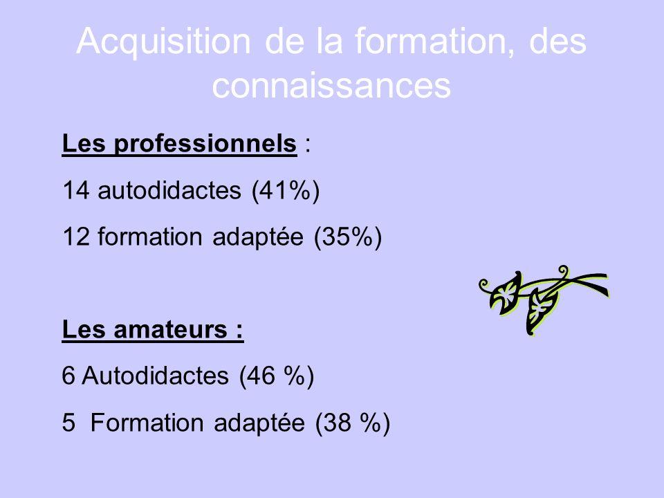 Les professionnels : 14 autodidactes (41%) 12 formation adaptée (35%) Les amateurs : 6 Autodidactes (46 %) 5 Formation adaptée (38 %)
