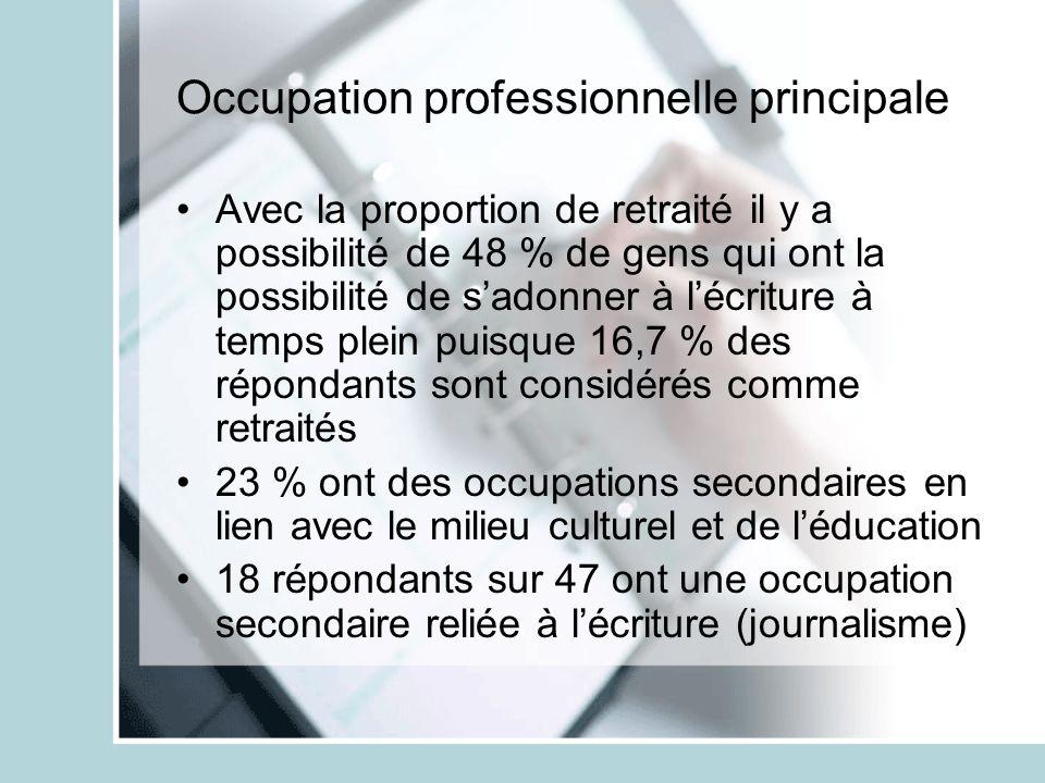 Occupation professionnelle principale Avec la proportion de retraité il y a possibilité de 48 % de gens qui ont la possibilité de s'adonner à l'écritu