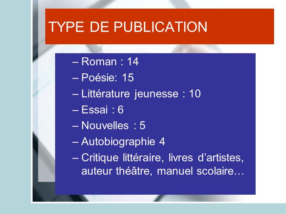 TYPE DE PUBLICATION –Roman : 14 –Poésie: 15 –Littérature jeunesse : 10 –Essai : 6 –Nouvelles : 5 –Autobiographie 4 –Critique littéraire, livres d'arti