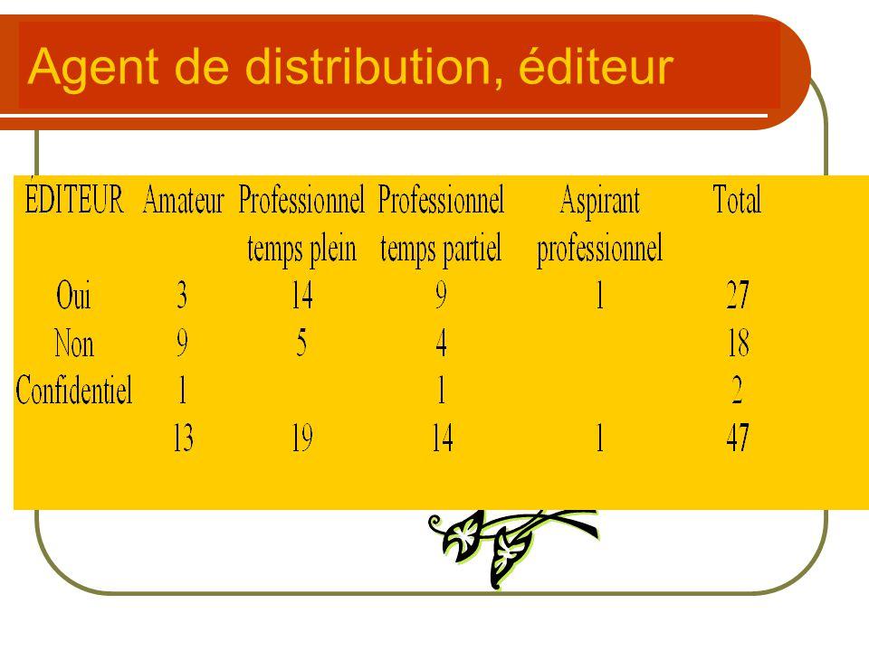 Agent de distribution, éditeur