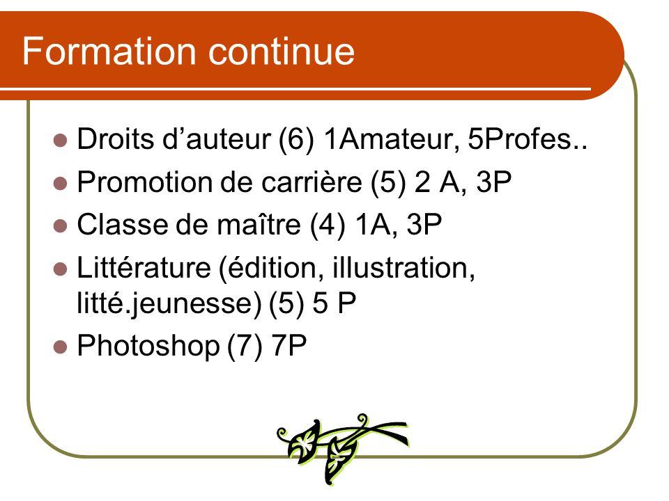 Formation continue Droits d'auteur (6) 1Amateur, 5Profes.. Promotion de carrière (5) 2 A, 3P Classe de maître (4) 1A, 3P Littérature (édition, illustr