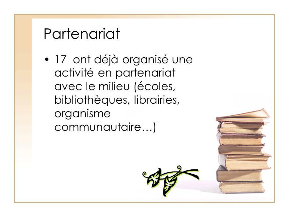 Partenariat 17 ont déjà organisé une activité en partenariat avec le milieu (écoles, bibliothèques, librairies, organisme communautaire…)