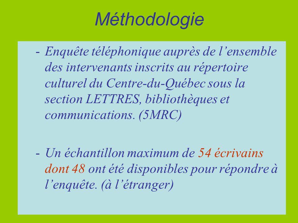 Méthodologie -Enquête téléphonique auprès de l'ensemble des intervenants inscrits au répertoire culturel du Centre-du-Québec sous la section LETTRES,