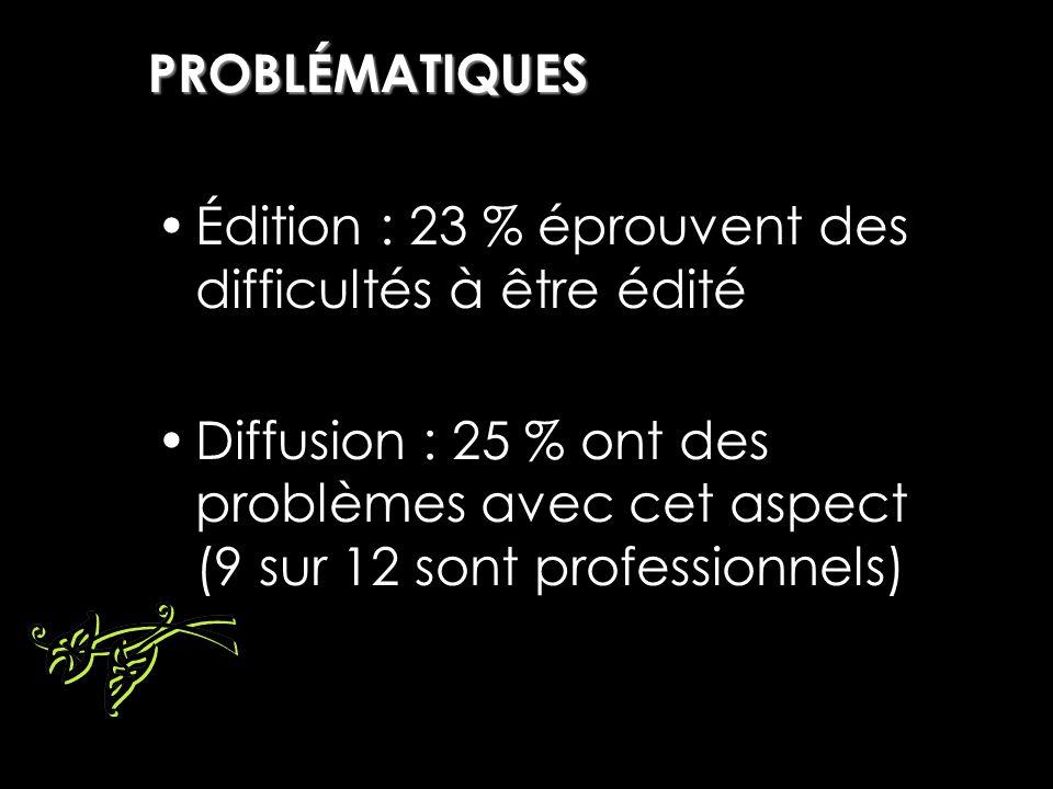 PROBLÉMATIQUES Édition : 23 % éprouvent des difficultés à être édité Diffusion : 25 % ont des problèmes avec cet aspect (9 sur 12 sont professionnels)