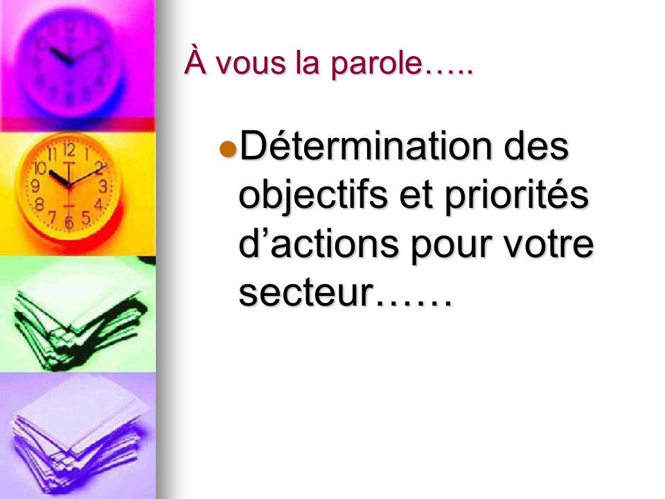 À vous la parole….. Détermination des objectifs et priorités d'actions pour votre secteur…… Détermination des objectifs et priorités d'actions pour vo