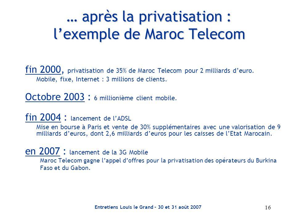 Entretiens Louis le Grand – 30 et 31 août 2007 16 … après la privatisation : l'exemple de Maroc Telecom fin 2000, privatisation de 35% de Maroc Telecom pour 2 milliards d'euro.