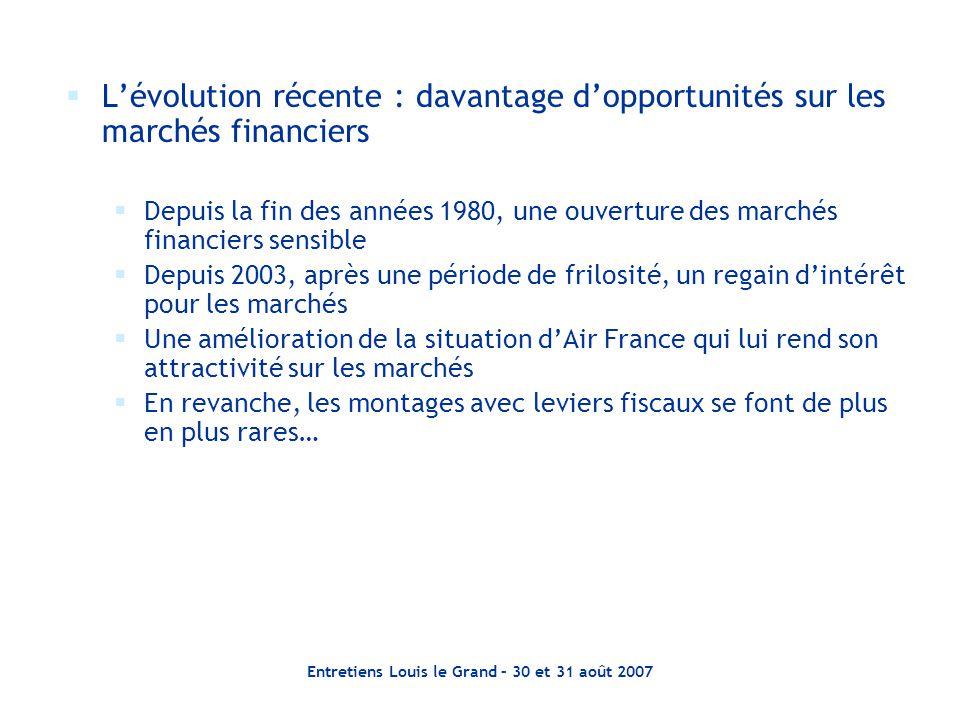 Entretiens Louis le Grand – 30 et 31 août 2007  L'évolution récente : davantage d'opportunités sur les marchés financiers  Depuis la fin des années