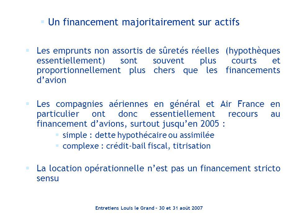 Entretiens Louis le Grand – 30 et 31 août 2007  Les emprunts non assortis de sûretés réelles (hypothèques essentiellement) sont souvent plus courts e