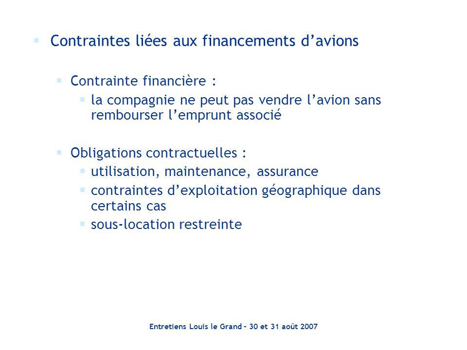 Entretiens Louis le Grand – 30 et 31 août 2007  Contraintes liées aux financements d'avions  Contrainte financière :  la compagnie ne peut pas vend