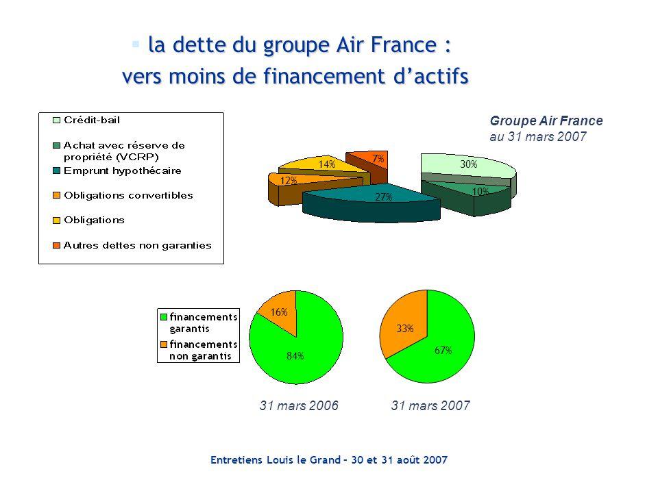 Entretiens Louis le Grand – 30 et 31 août 2007 la dette du groupe Air France :  la dette du groupe Air France : vers moins de financement d'actifs Gr