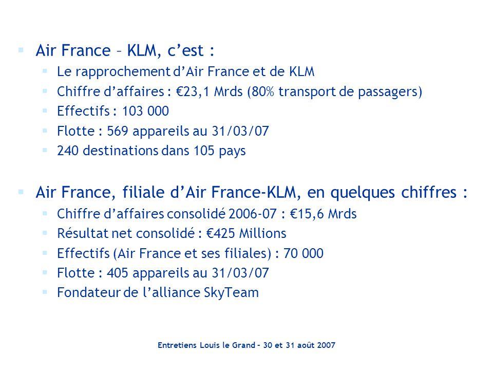 Entretiens Louis le Grand – 30 et 31 août 2007  Air France – KLM, c'est :  Le rapprochement d'Air France et de KLM  Chiffre d'affaires : €23,1 Mrds