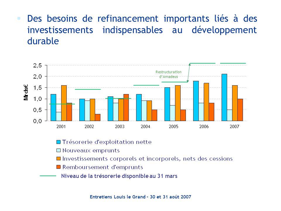 Entretiens Louis le Grand – 30 et 31 août 2007  Des besoins de refinancement importants liés à des investissements indispensables au développement du