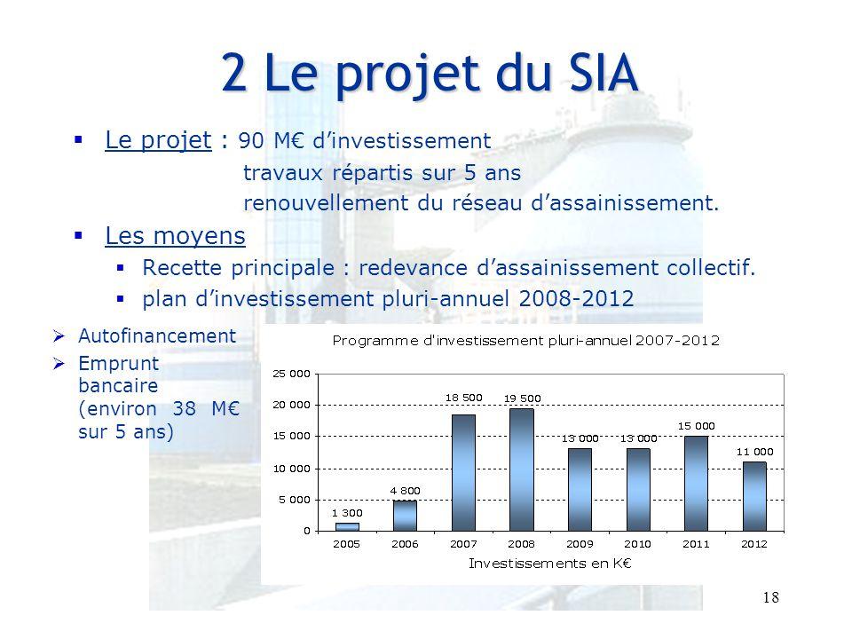 18 Entretiens Louis le Grand – 30 et 31 août 2007 2 Le projet du SIA  Le projet : 90 M€ d'investissement travaux répartis sur 5 ans renouvellement du réseau d'assainissement.