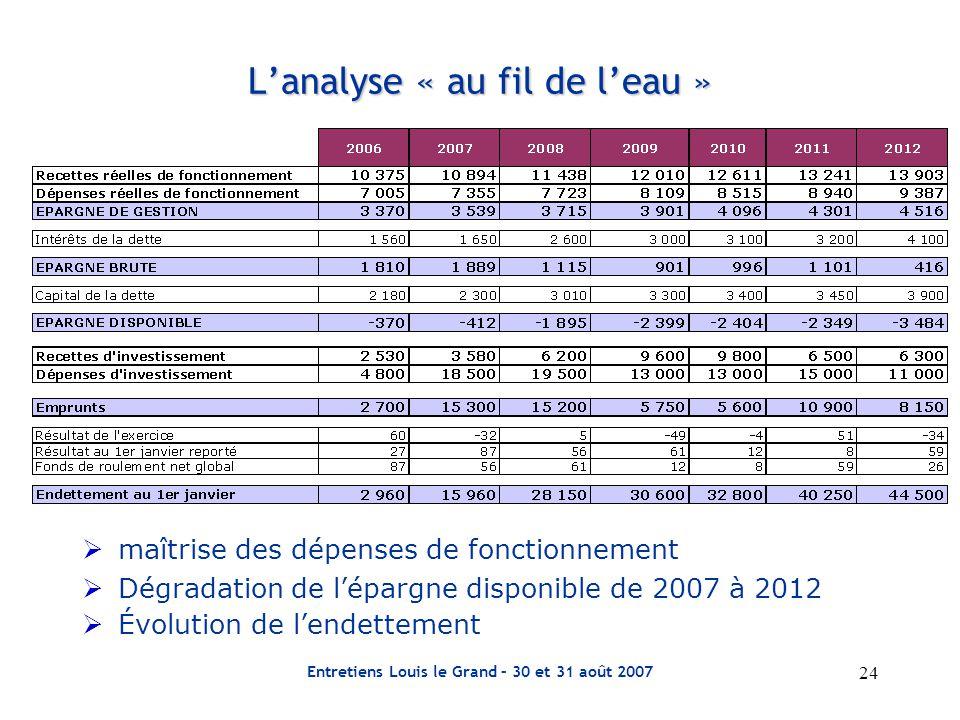 24 Entretiens Louis le Grand – 30 et 31 août 2007 L'analyse « au fil de l'eau »  maîtrise des dépenses de fonctionnement  Dégradation de l'épargne disponible de 2007 à 2012  Évolution de l'endettement