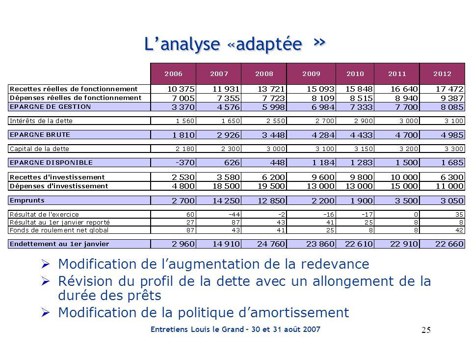 25 Entretiens Louis le Grand – 30 et 31 août 2007 L'analyse «adaptée »  Modification de l'augmentation de la redevance  Révision du profil de la dette avec un allongement de la durée des prêts  Modification de la politique d'amortissement