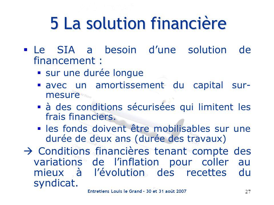 27 Entretiens Louis le Grand – 30 et 31 août 2007 5 La solution financière  Le SIA a besoin d'une solution de financement :  sur une durée longue  avec un amortissement du capital sur- mesure  à des conditions sécurisées qui limitent les frais financiers.