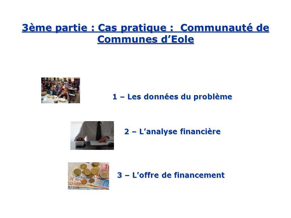 1 – Les données du problème 2 – L'analyse financière 3 – L'offre de financement 1 – Les données du problème 2 – L'analyse financière 3 – L'offre de financement 3ème partie : Cas pratique : Communauté de Communes d'Eole