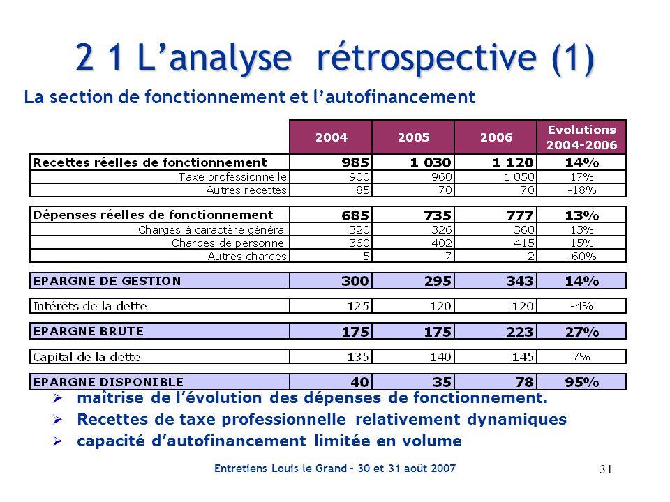 31 Entretiens Louis le Grand – 30 et 31 août 2007 2 1 L'analyse rétrospective (1) La section de fonctionnement et l'autofinancement  maîtrise de l'évolution des dépenses de fonctionnement.