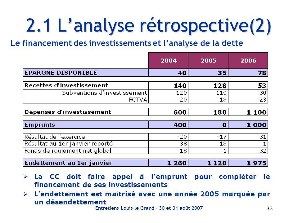 32 Entretiens Louis le Grand – 30 et 31 août 2007 2.1 L'analyse rétrospective(2) Le financement des investissements et l'analyse de la dette  La CC doit faire appel à l'emprunt pour compléter le financement de ses investissements  L'endettement est maîtrisé avec une année 2005 marquée par un désendettement