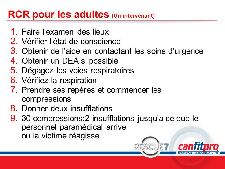 CPR Course Level 1 RCR pour les adultes (Un intervenant) 1. Faire l'examen des lieux 2. Vérifier l'état de conscience 3. Obtenir de l'aide en contacta