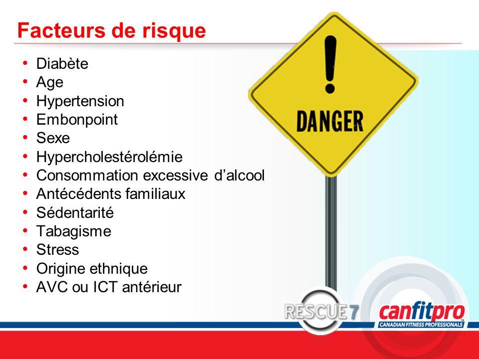 CPR Course Level 1 Facteurs de risque Diabète Age Hypertension Embonpoint Sexe Hypercholestérolémie Consommation excessive d'alcool Antécédents familiaux Sédentarité Tabagisme Stress Origine ethnique AVC ou ICT antérieur