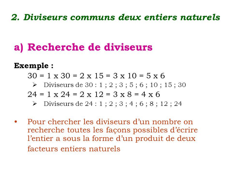 2. Diviseurs communs deux entiers naturels a)Recherche de diviseurs Exemple : 30 = 1 x 30 = 2 x 15 = 3 x 10 = 5 x 6  Diviseurs de 30 : 1 ; 2 ; 3 ; 5
