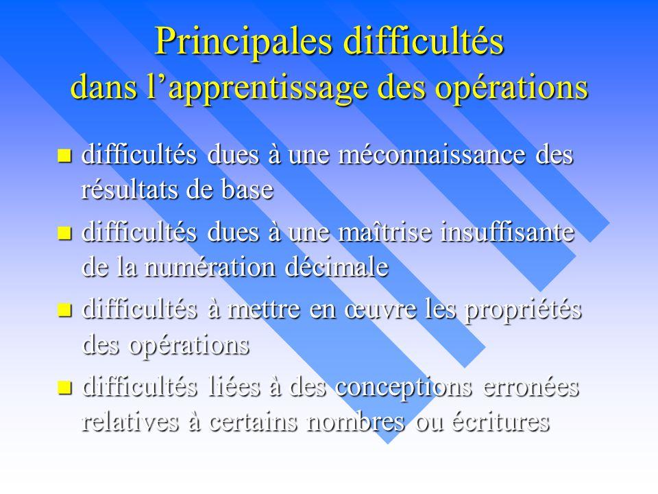 Principales difficultés dans l'apprentissage des opérations n difficultés dues à une méconnaissance des résultats de base n difficultés dues à une maî