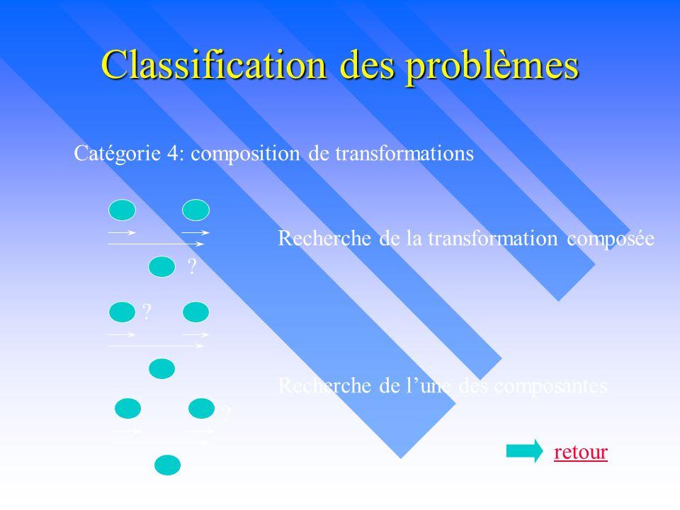 Classification des problèmes Catégorie 4: composition de transformations ? ? ? Recherche de la transformation composée Recherche de l'une des composan