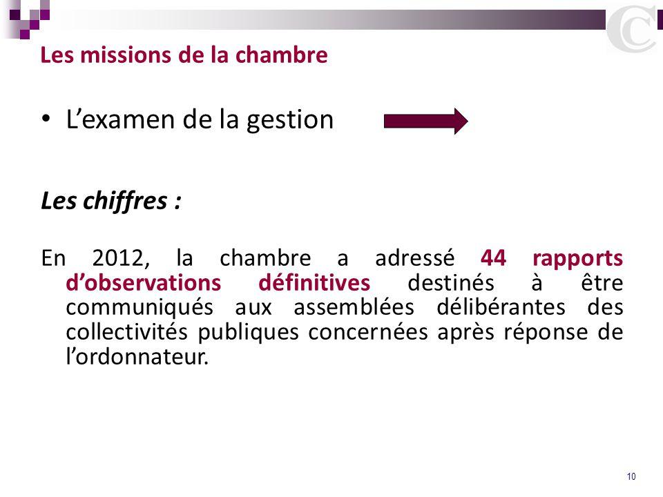 10 Les missions de la chambre L'examen de la gestion Les chiffres : En 2012, la chambre a adressé 44 rapports d'observations définitives destinés à êt