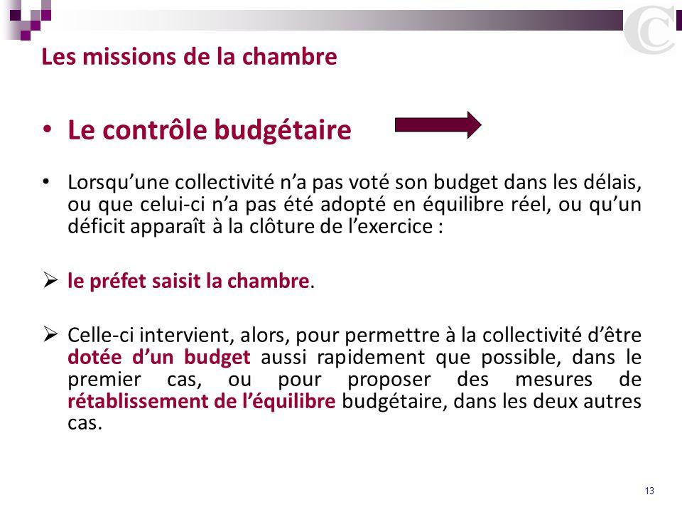 13 Les missions de la chambre Le contrôle budgétaire Lorsqu'une collectivité n'a pas voté son budget dans les délais, ou que celui-ci n'a pas été adop