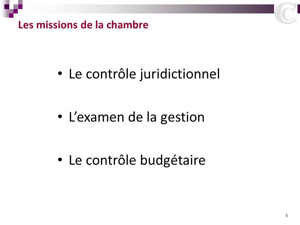 5 Les missions de la chambre Le contrôle juridictionnel L'examen de la gestion Le contrôle budgétaire