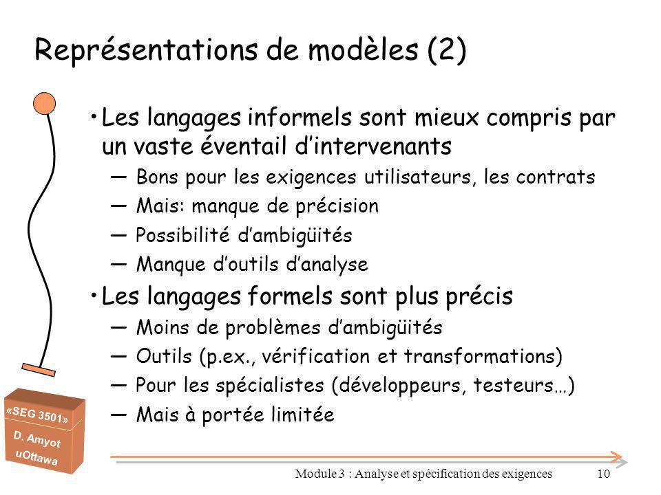 «SEG 3501» D. Amyot uOttawa Les langages informels sont mieux compris par un vaste éventail d'intervenants ―Bons pour les exigences utilisateurs, les