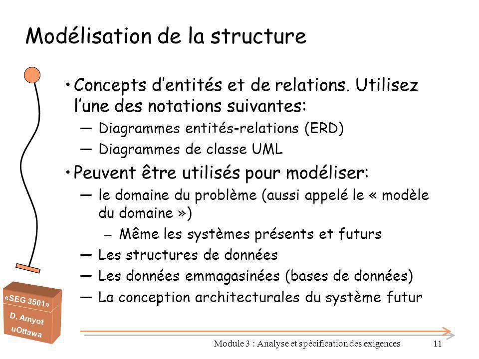 «SEG 3501» D. Amyot uOttawa Module 3 : Analyse et spécification des exigences11 Modélisation de la structure Concepts d'entités et de relations. Utili