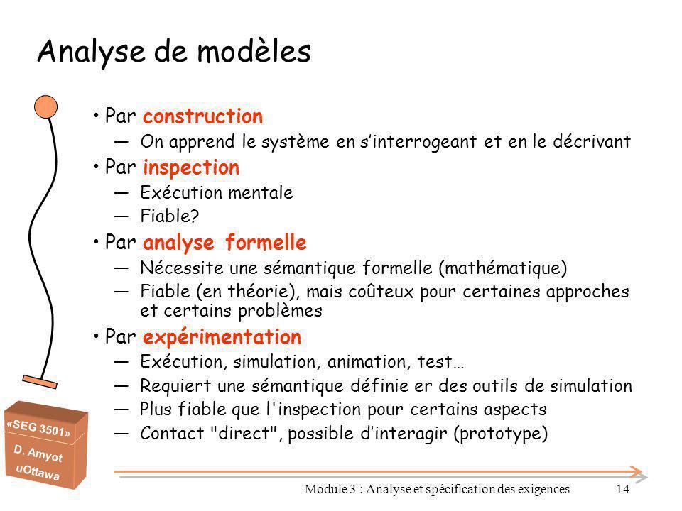 «SEG 3501» D. Amyot uOttawa Module 3 : Analyse et spécification des exigences14 Analyse de modèles Par construction ―On apprend le système en s'interr