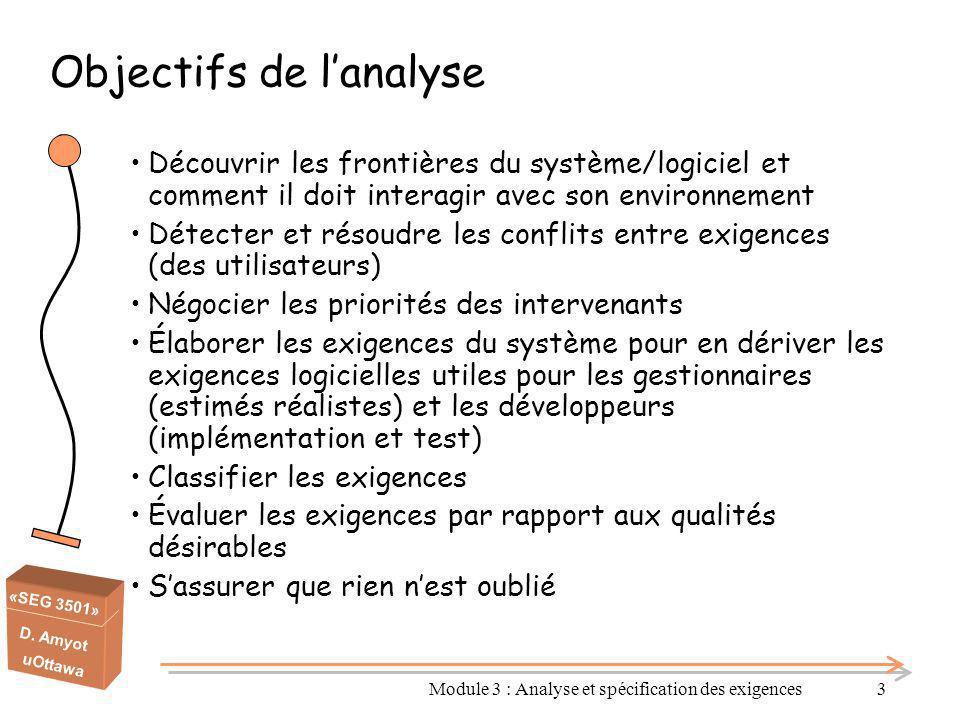 «SEG 3501» D. Amyot uOttawa Objectifs de l'analyse Découvrir les frontières du système/logiciel et comment il doit interagir avec son environnement Dé