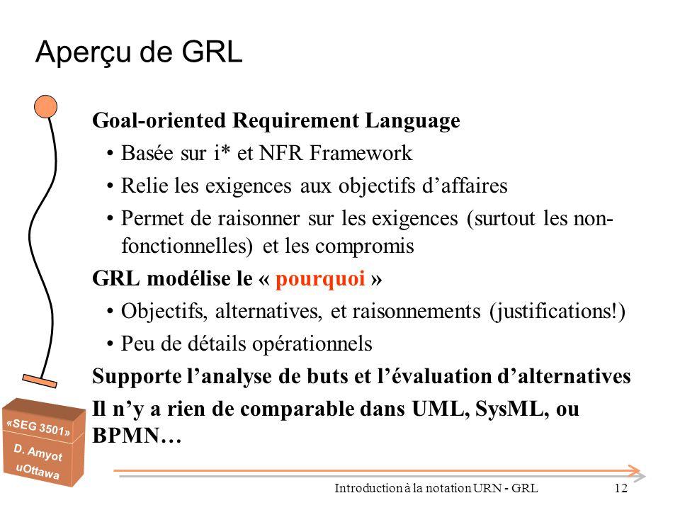 «SEG 3501» D. Amyot uOttawa Aperçu de GRL Goal-oriented Requirement Language Basée sur i* et NFR Framework Relie les exigences aux objectifs d'affaire