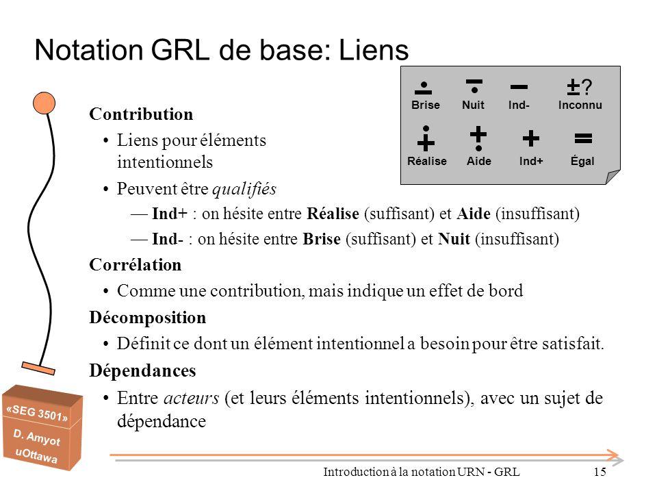 «SEG 3501» D. Amyot uOttawa Notation GRL de base: Liens Contribution Liens pour éléments intentionnels Peuvent être qualifiés — Ind+ : on hésite entre