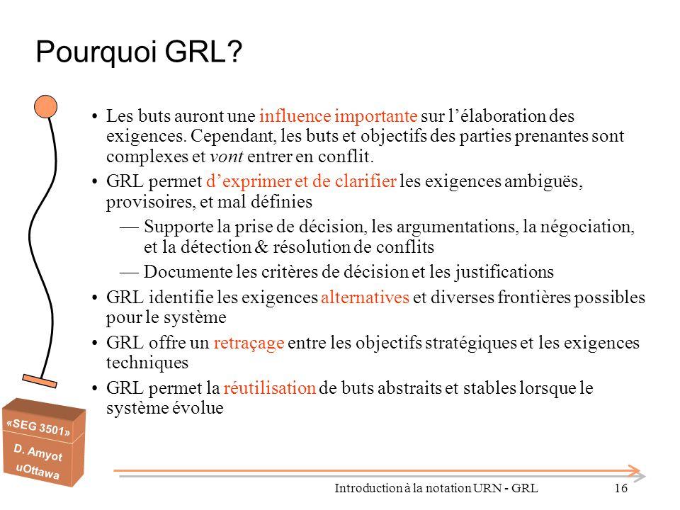 «SEG 3501» D.Amyot uOttawa Pourquoi GRL.