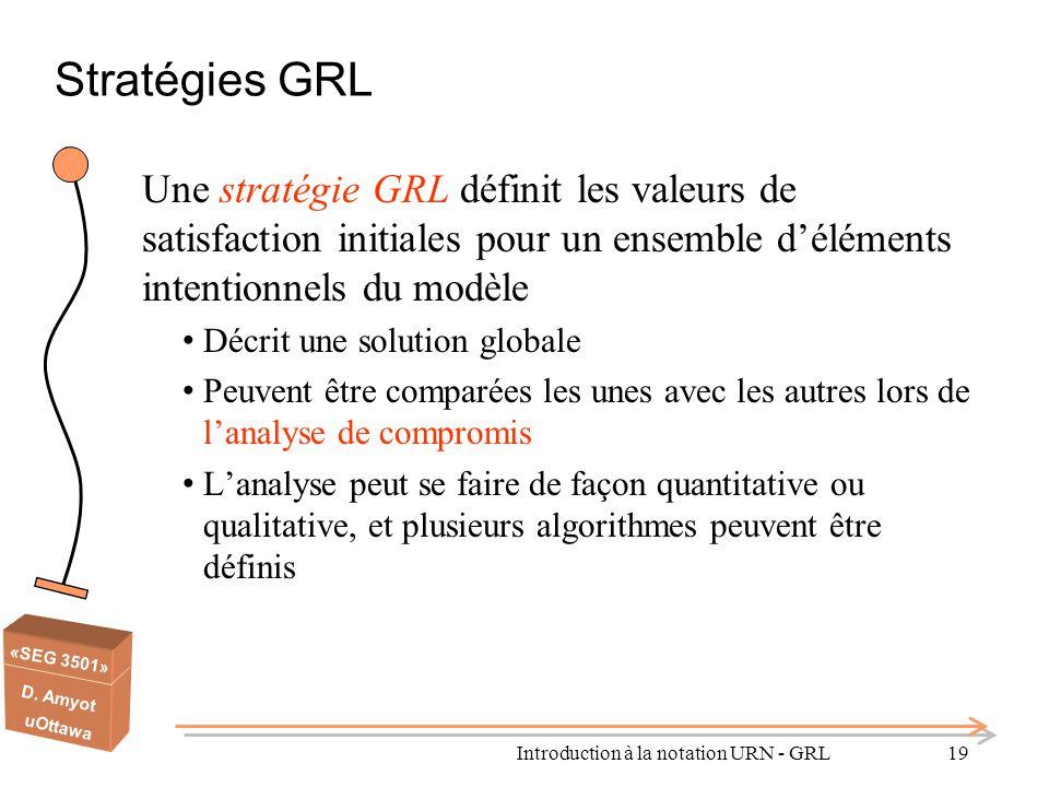 «SEG 3501» D. Amyot uOttawa Stratégies GRL Une stratégie GRL définit les valeurs de satisfaction initiales pour un ensemble d'éléments intentionnels d