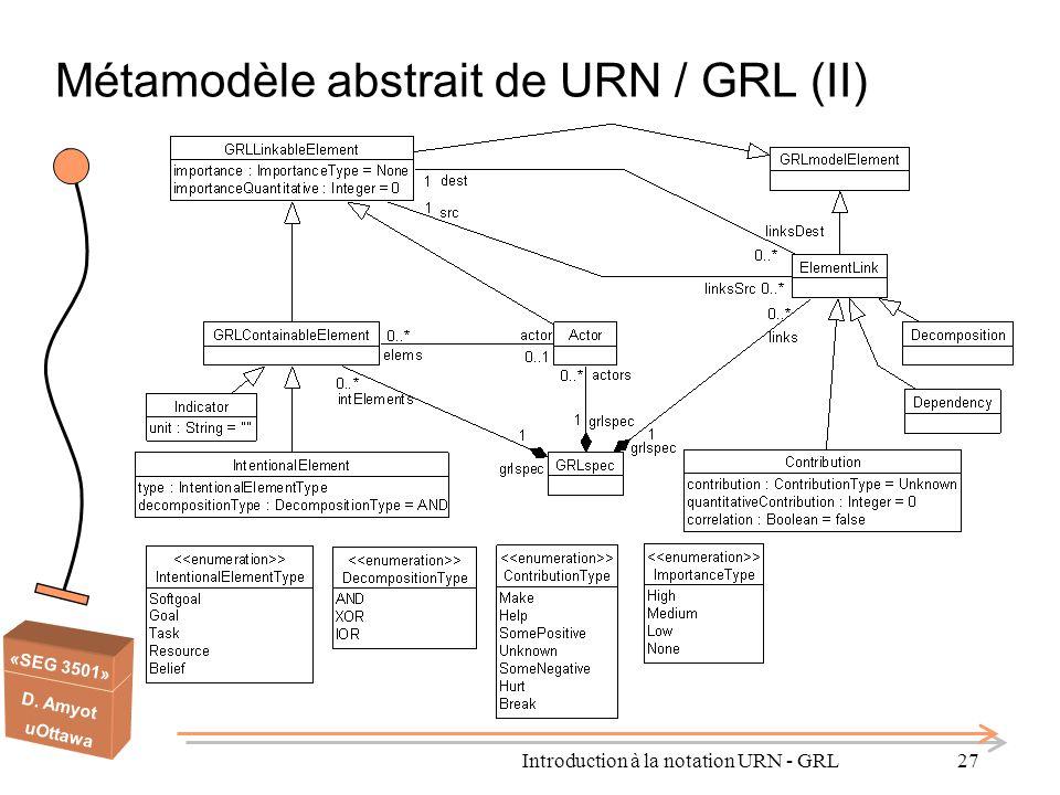 «SEG 3501» D. Amyot uOttawa Introduction à la notation URN - GRL27 Métamodèle abstrait de URN / GRL (II)