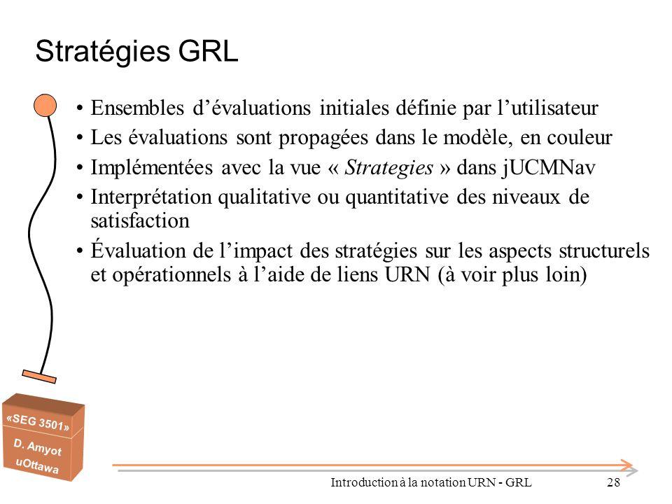 «SEG 3501» D. Amyot uOttawa Introduction à la notation URN - GRL28 Stratégies GRL Ensembles d'évaluations initiales définie par l'utilisateur Les éval