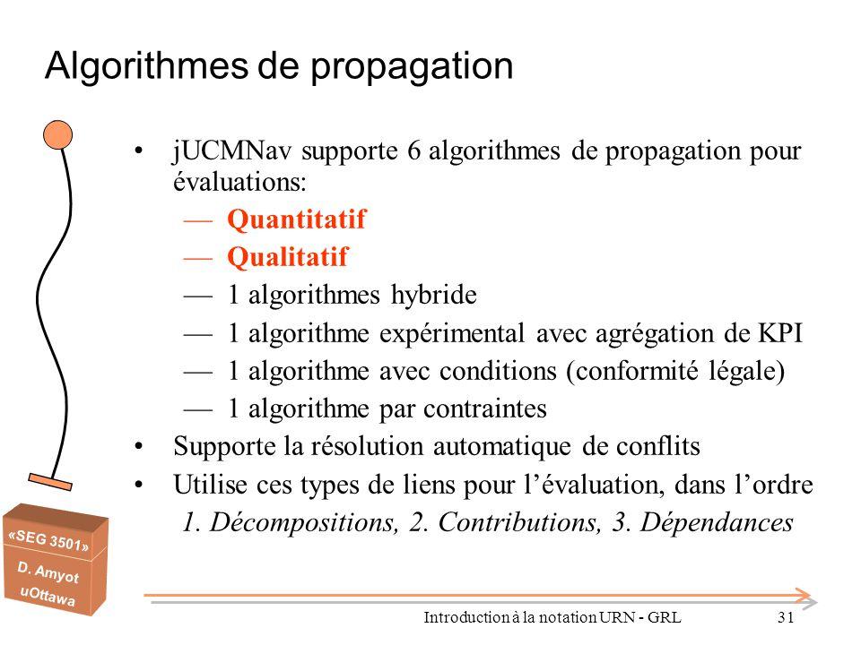 «SEG 3501» D. Amyot uOttawa Introduction à la notation URN - GRL31 Algorithmes de propagation jUCMNav supporte 6 algorithmes de propagation pour évalu
