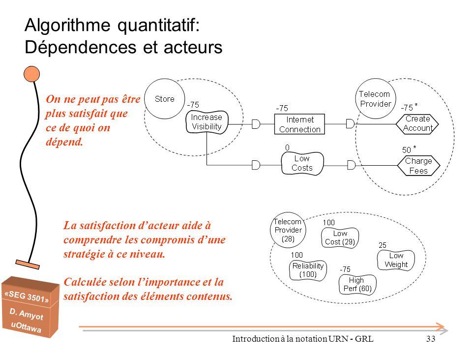 «SEG 3501» D. Amyot uOttawa Introduction à la notation URN - GRL33 Algorithme quantitatif: Dépendences et acteurs On ne peut pas être plus satisfait q