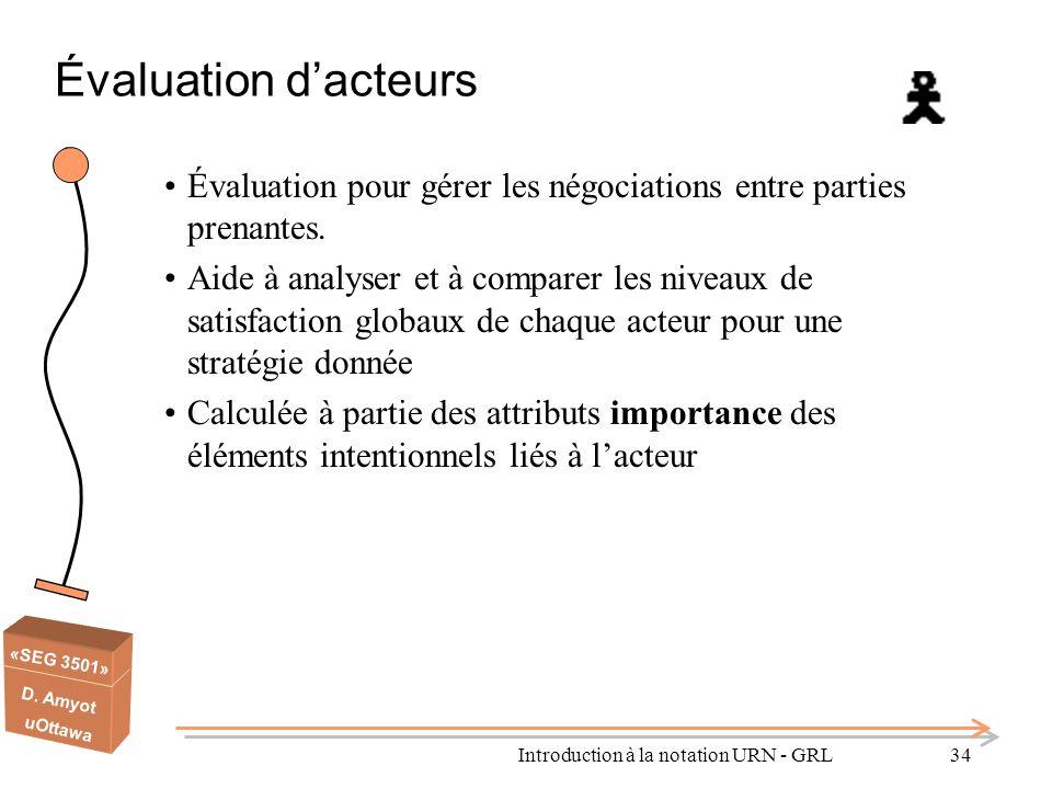 «SEG 3501» D. Amyot uOttawa Introduction à la notation URN - GRL34 Évaluation d'acteurs Évaluation pour gérer les négociations entre parties prenantes
