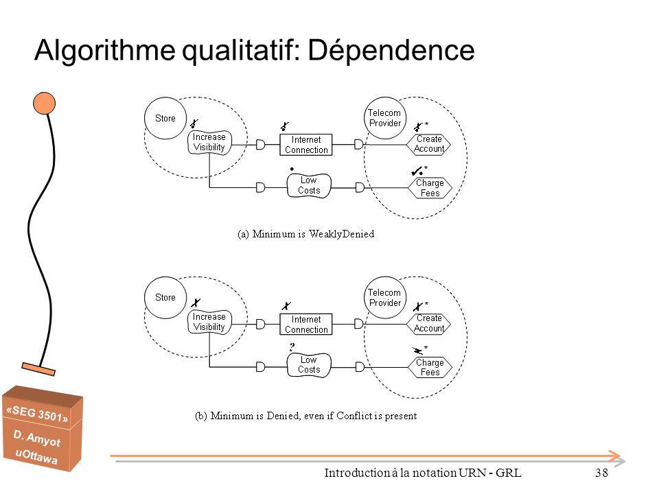 «SEG 3501» D. Amyot uOttawa Introduction à la notation URN - GRL38 Algorithme qualitatif: Dépendence