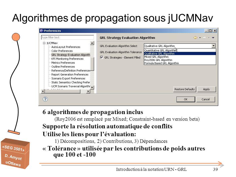 «SEG 3501» D. Amyot uOttawa Introduction à la notation URN - GRL39 Algorithmes de propagation sous jUCMNav 6 algorithmes de propagation inclus (Roy200