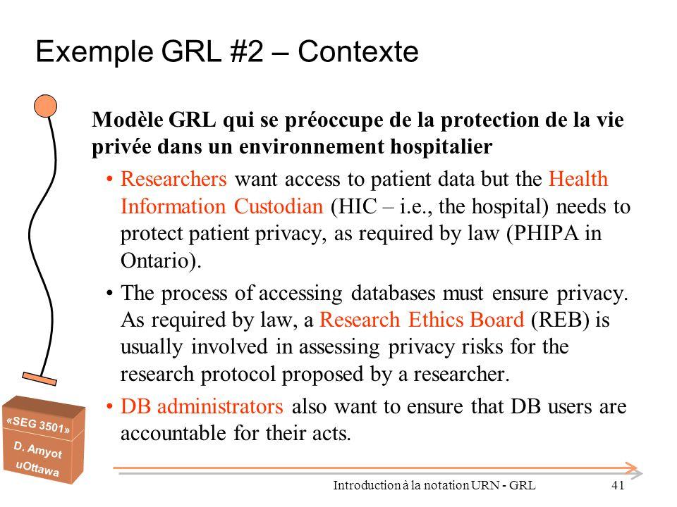 «SEG 3501» D. Amyot uOttawa Exemple GRL #2 – Contexte Modèle GRL qui se préoccupe de la protection de la vie privée dans un environnement hospitalier