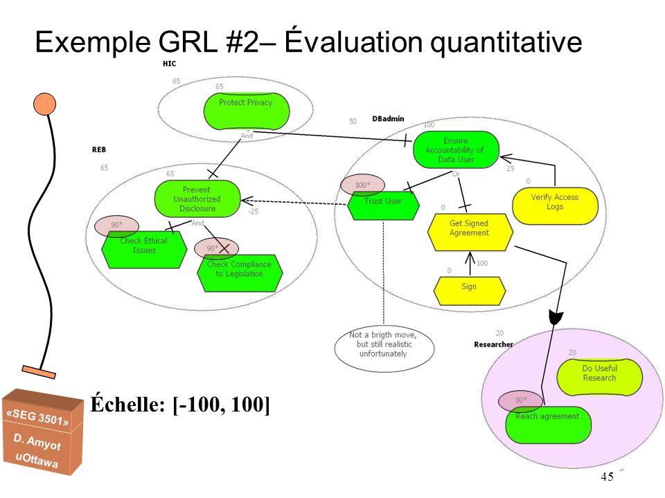 «SEG 3501» D. Amyot uOttawa Échelle: [-100, 100] Exemple GRL #2– Évaluation quantitative 45